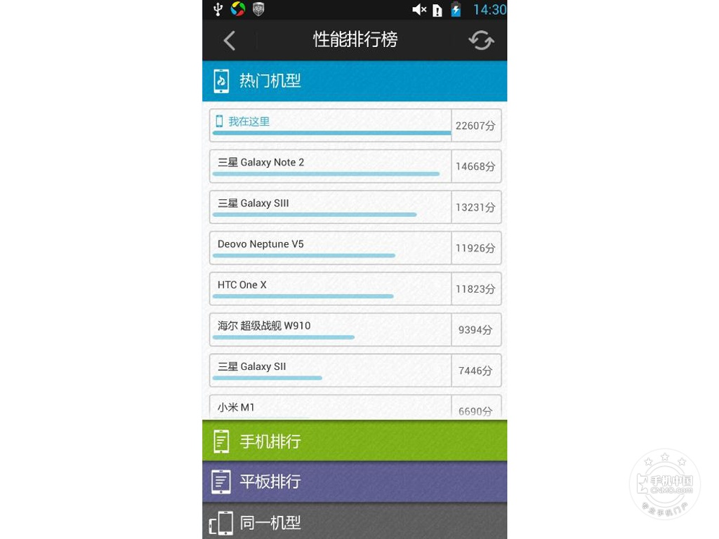 联想S898t手机功能界面第3张